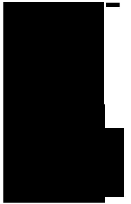Ergebnisse Ortspokalschießen 2015